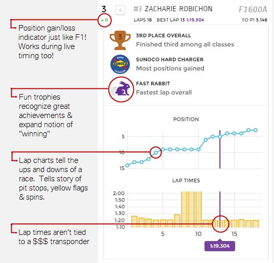 rh-explainer-results.png