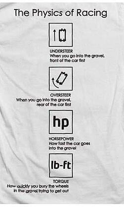 PHYSICS-OF-RACING-T-SHIRT